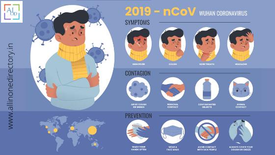 5 Things to check before practicing Home Quarantine – CoronaVirus