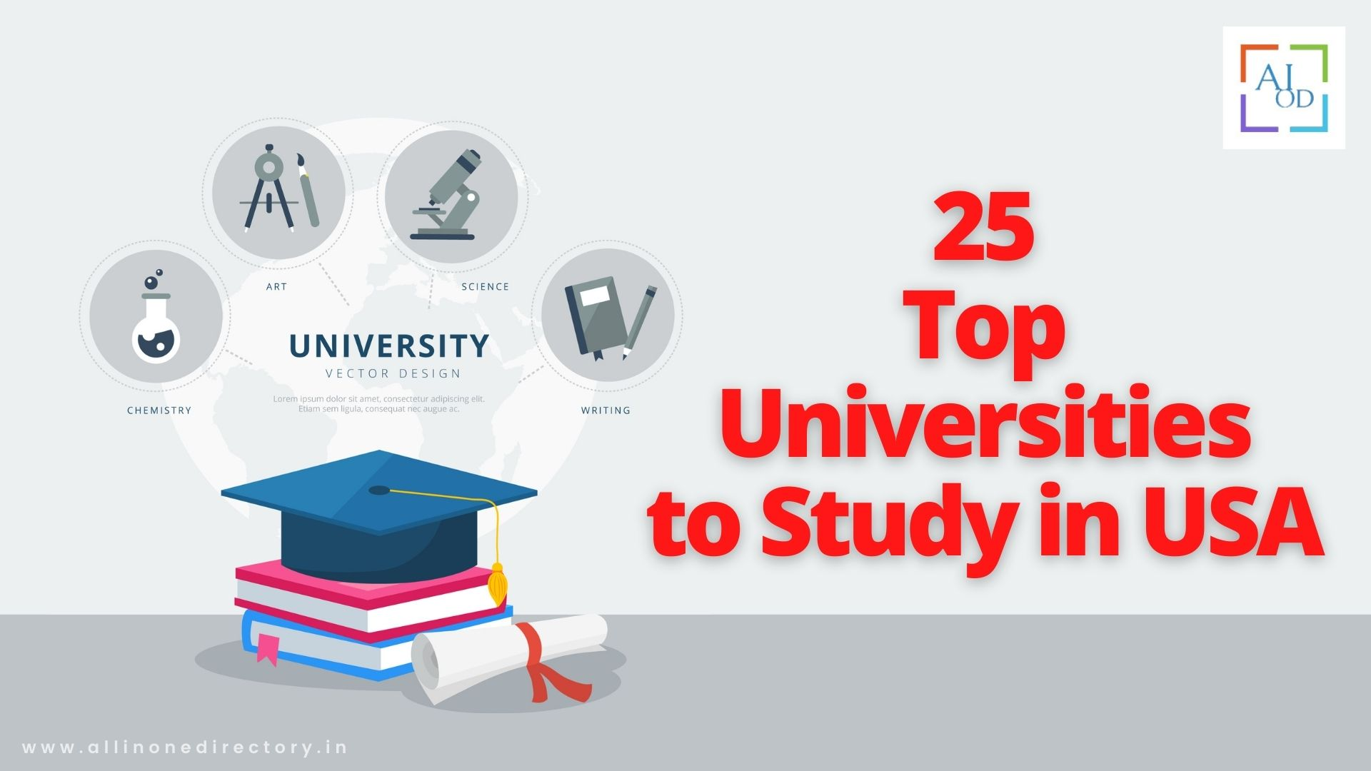 25 Top Universities/Colleges to Study in USA for Indian Students